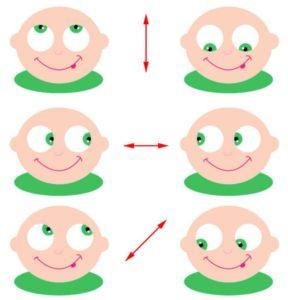 Упражнения для глаз для детей