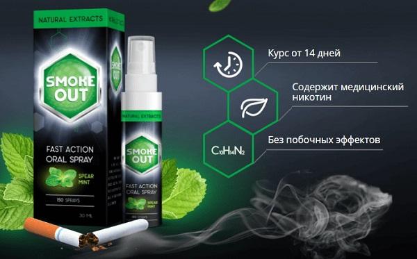 Рейтинг популярных спреев от курения: определяем самый эффективный и недорогой аэрозоль от никотиновой зависимости