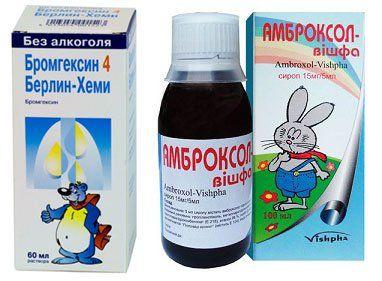 Бромгексин и Амброксол