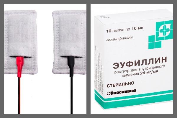 Эуфиллин можно вводить и с плюса и с минуса