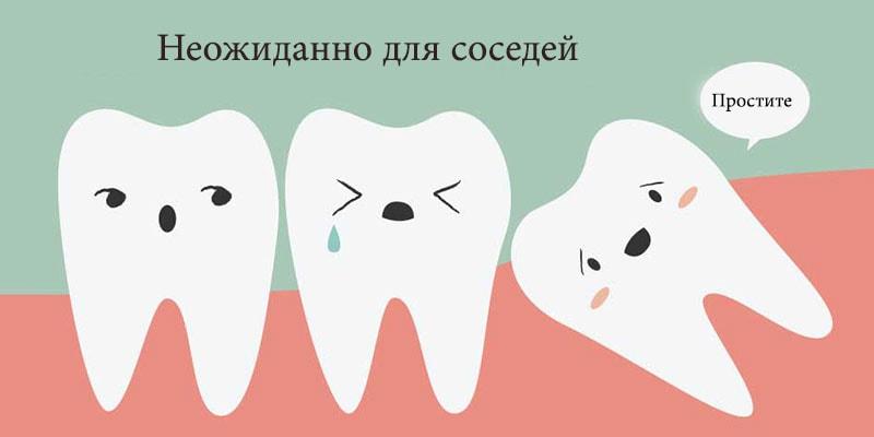 Что делать, когда растет зуб мудрости болит десна. Узнаем, чем обезболить и снять воспаление